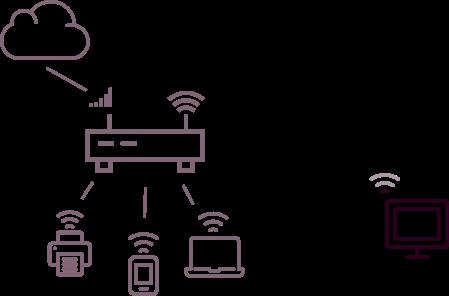 OpenWrt setup on Netgear WNR2200 – Mike's Software Blog