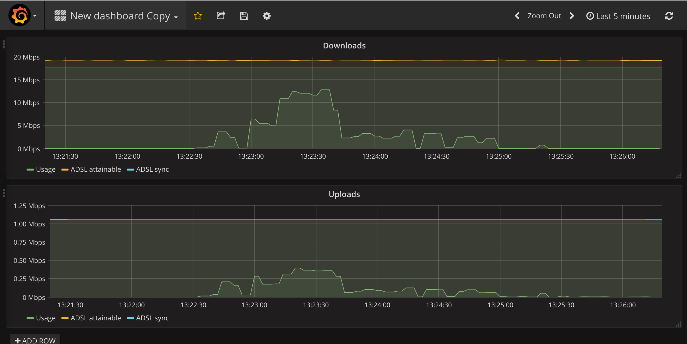 Monitoring network throughput with Prometheus – Mike's Software Blog